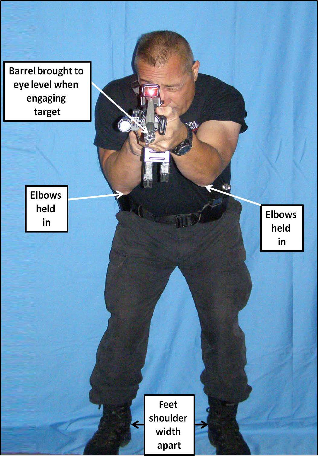 Tactical Rifle Stance for Residential and Urban Use